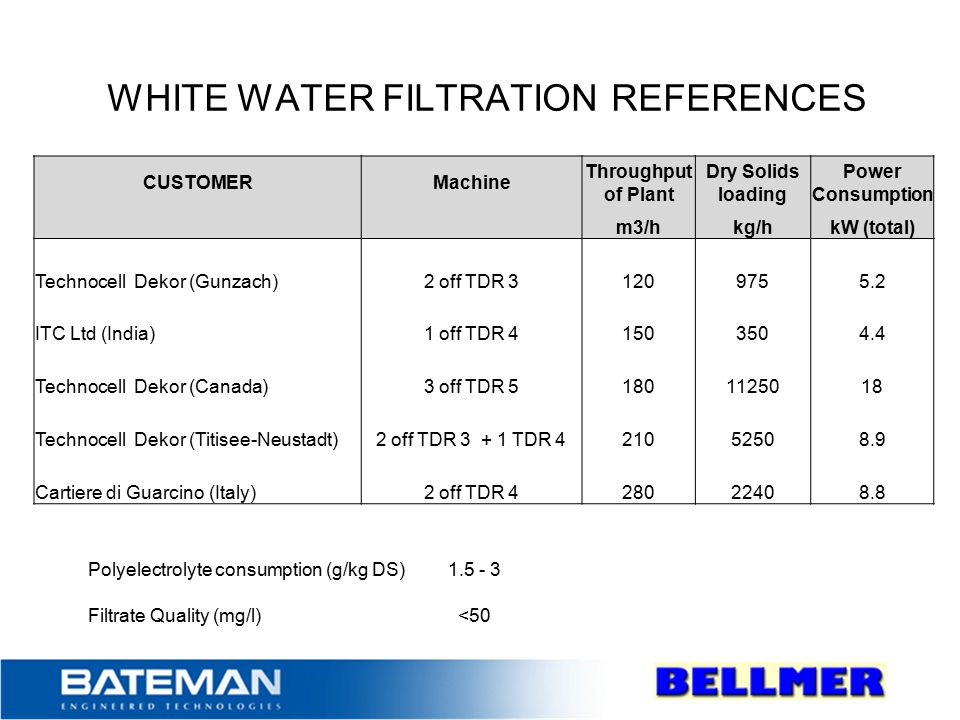 WHITE WATER FILTRATION REFERENCES