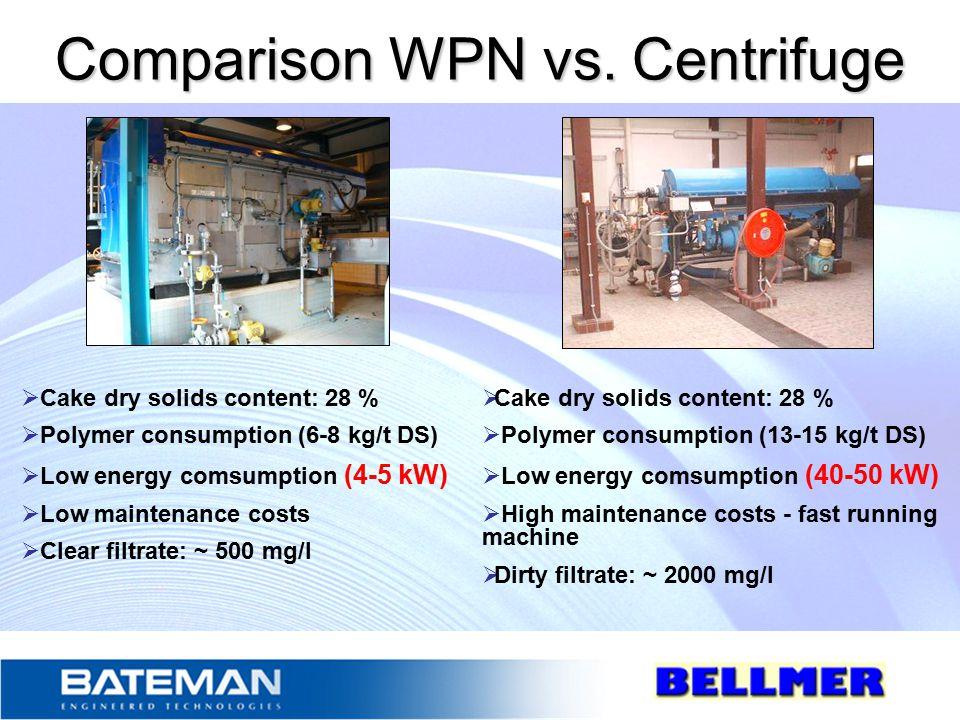 Comparison WPN vs. Centrifuge