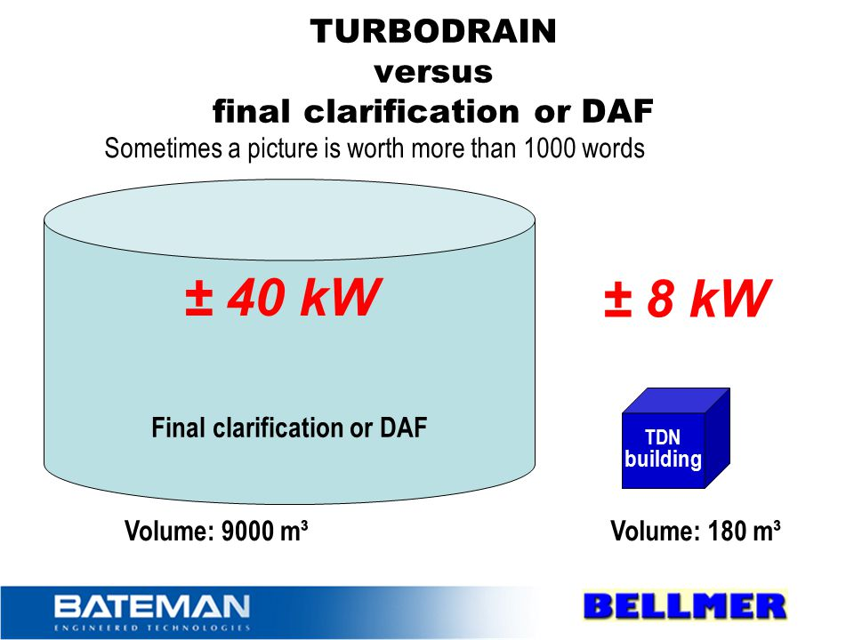 TURBODRAIN versus final clarification or DAF