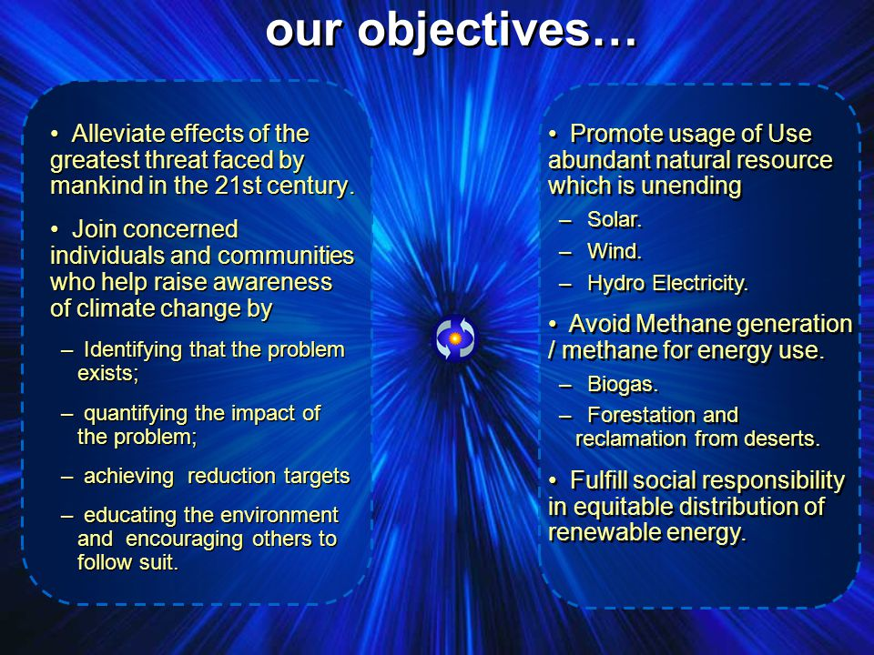 our objectives… Alleviate effects of the greatest threat faced by mankind in the 21st century.