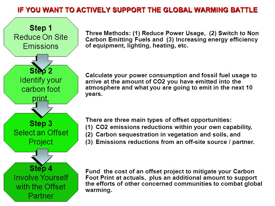 IF YOU WANT TO ACTIVELY SUPPORT THE GLOBAL WARMING BATTLE
