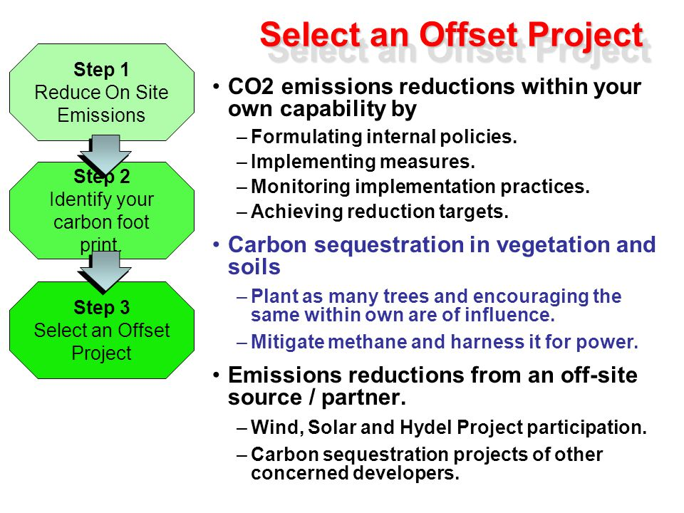 Select an Offset Project