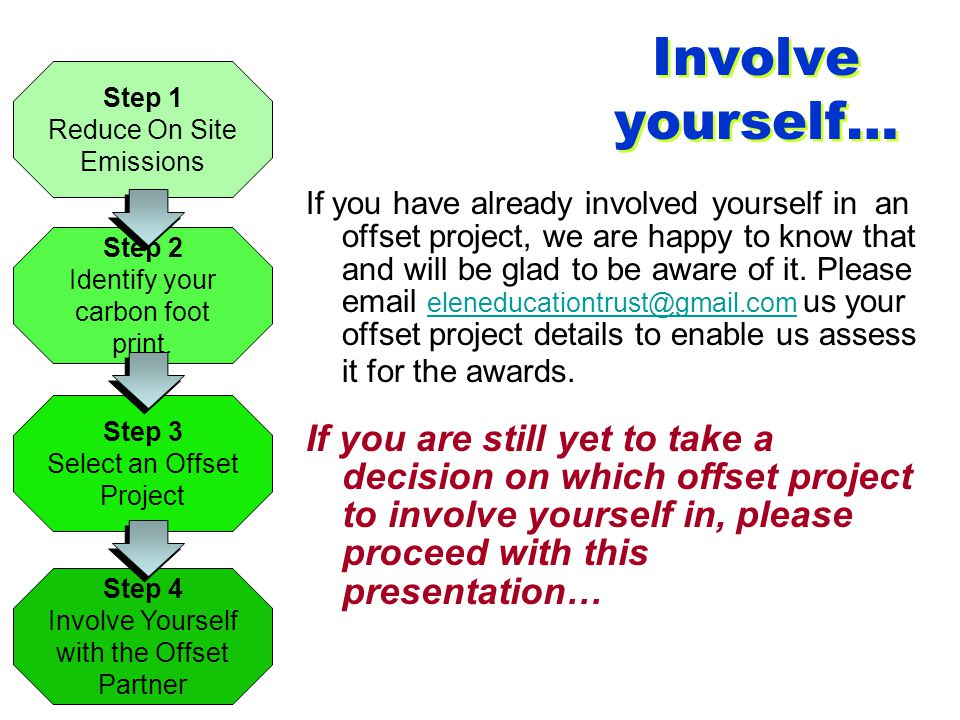 Involve yourself… Step 1. Reduce On Site Emissions. Step 2. Identify your carbon foot print.
