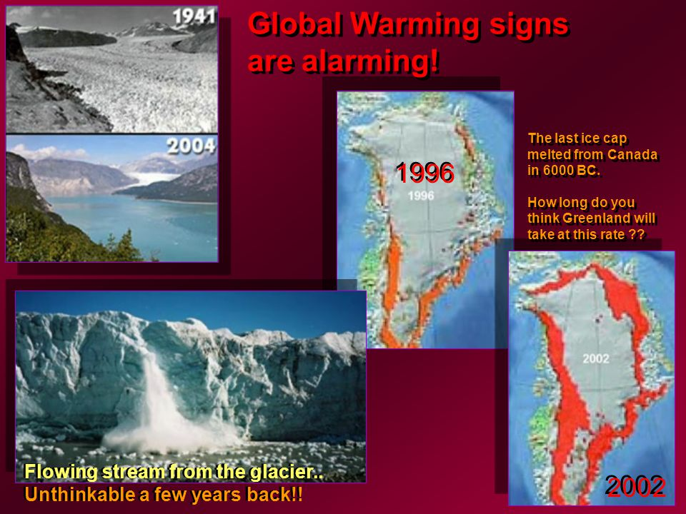 Global Warming signs are alarming!