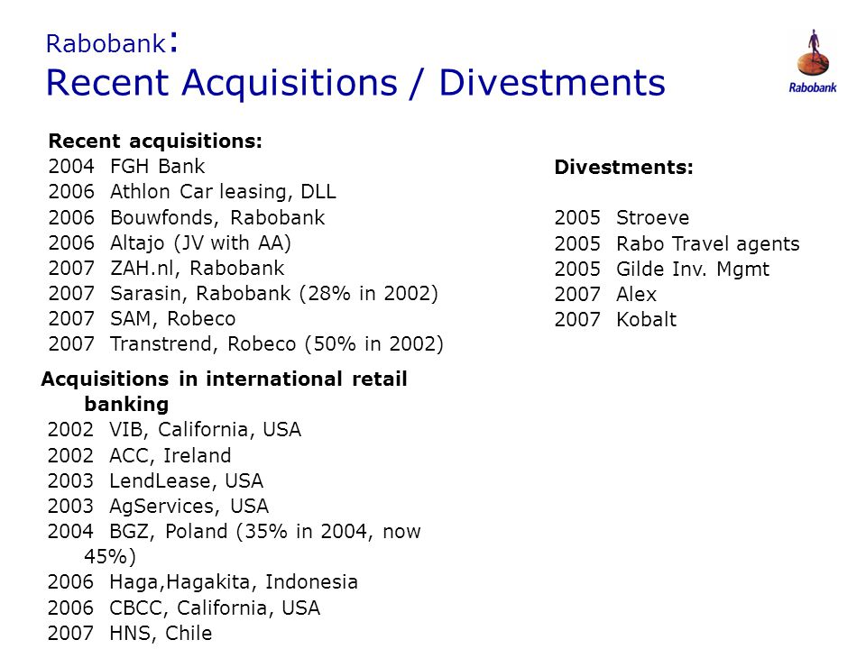 Rabobank: Recent Acquisitions / Divestments