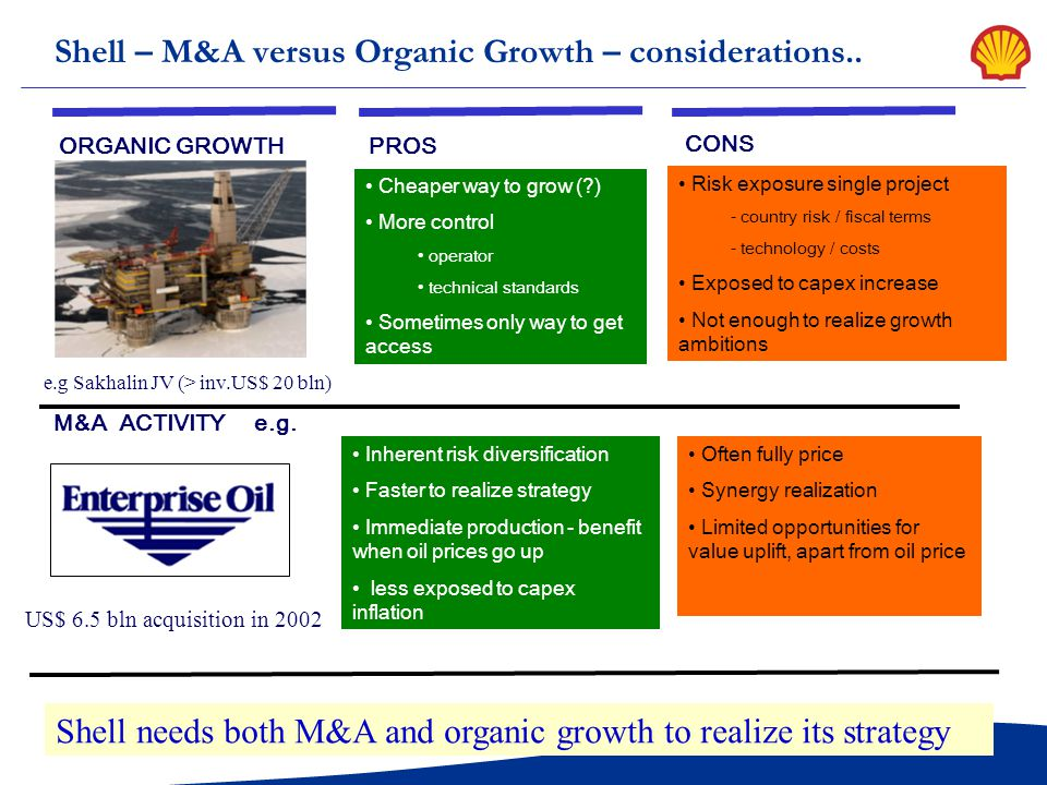 Shell – M&A versus Organic Growth – considerations..