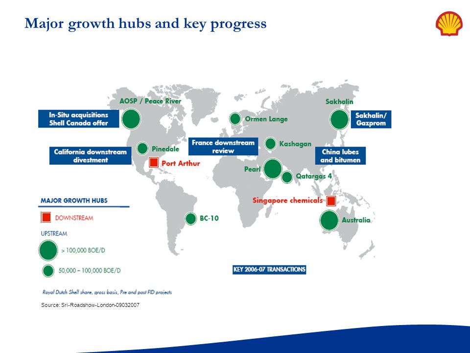 Major growth hubs and key progress