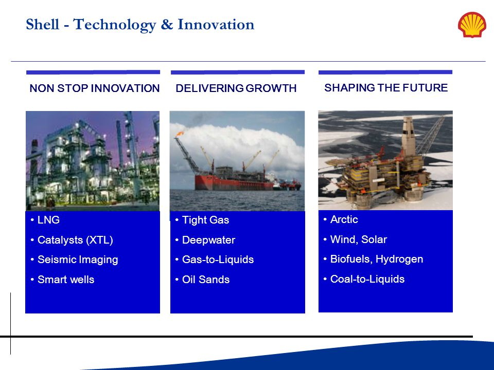 Shell - Technology & Innovation