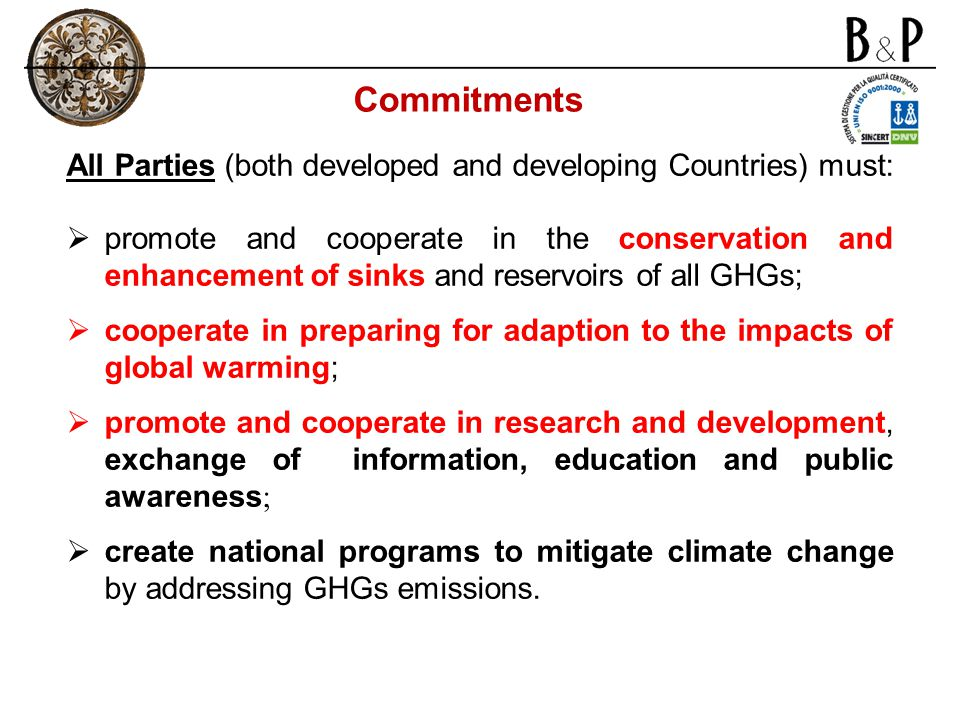 Commitments All Parties (both developed and developing Countries) must:
