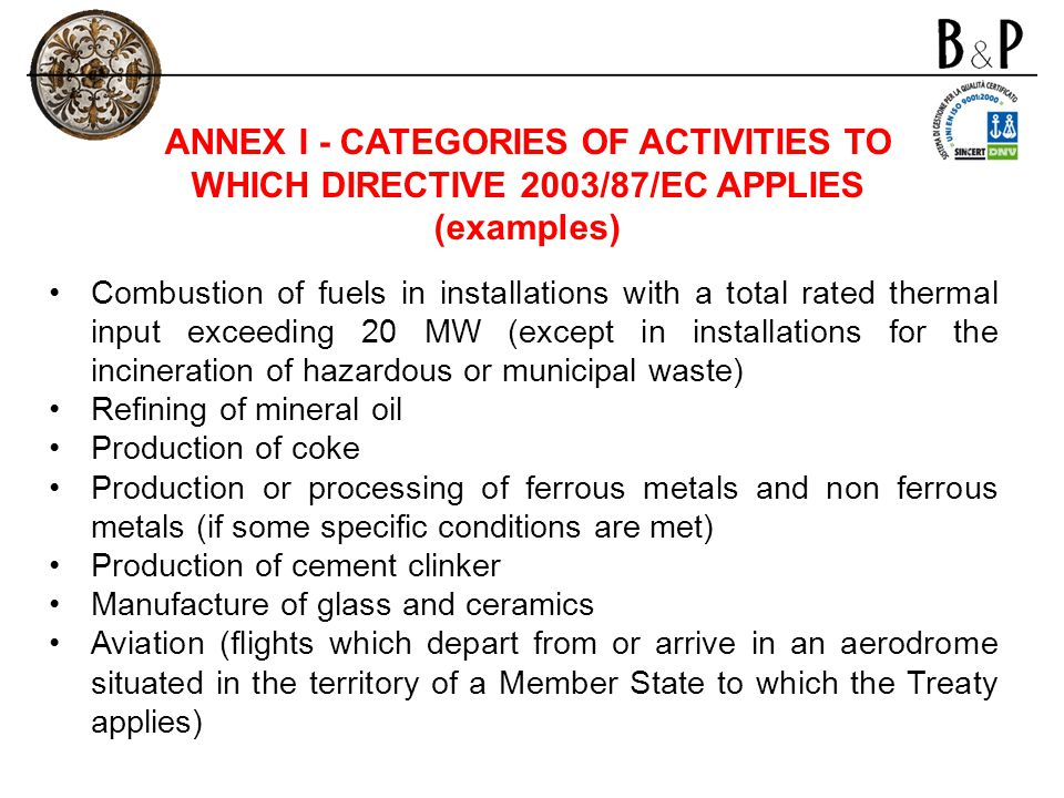 ANNEX I - CATEGORIES OF ACTIVITIES TO WHICH DIRECTIVE 2003/87/EC APPLIES (examples)