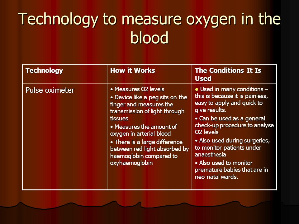 biology blood technologies for oxygen Oxygen uptake by hemoglobin in red blood cells oxygen uptake by hemoglobin in red blood cells khan academy is a 501(c)(3.