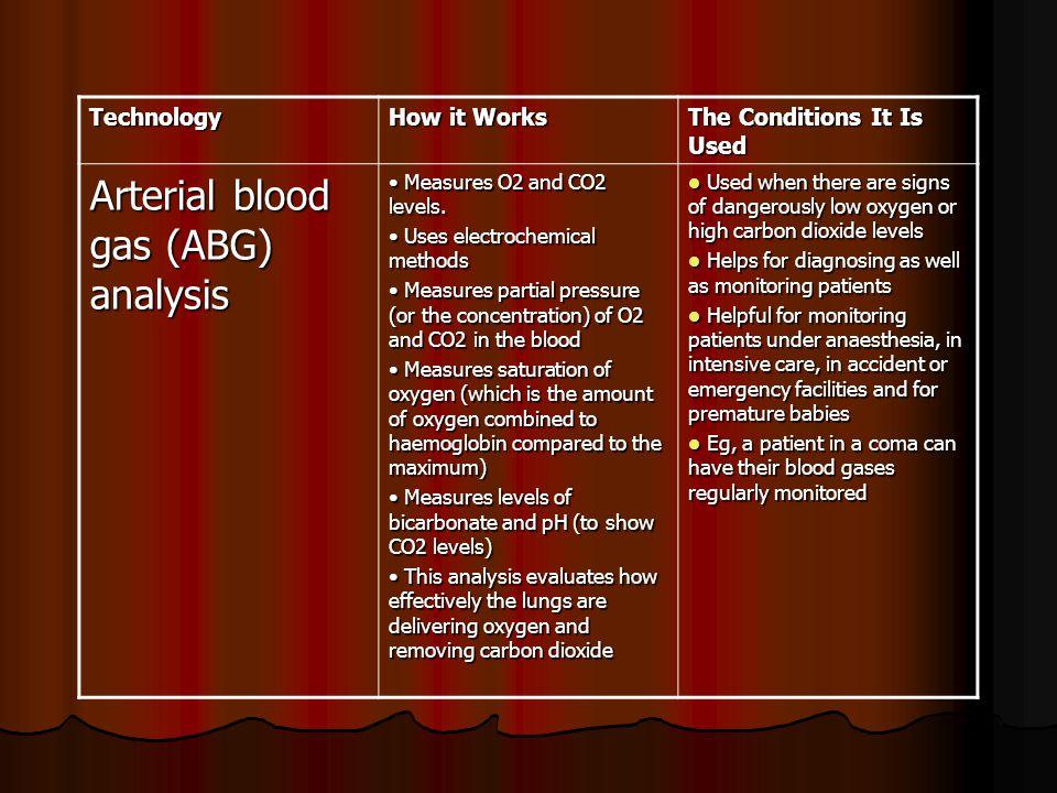 Arterial blood gas (ABG) analysis