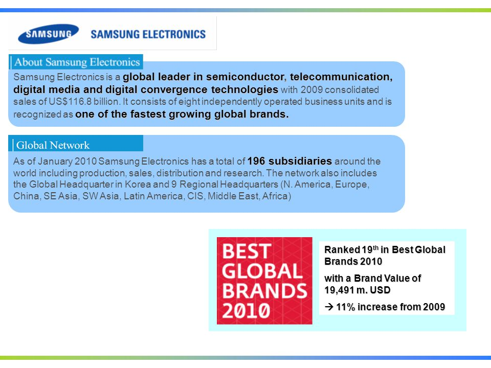 Samsung Electronics is a global leader in semiconductor, telecommunication, digital media and digital convergence technologies with 2009 consolidated sales of US$116.8 billion. It consists of eight independently operated business units and is recognized as one of the fastest growing global brands.