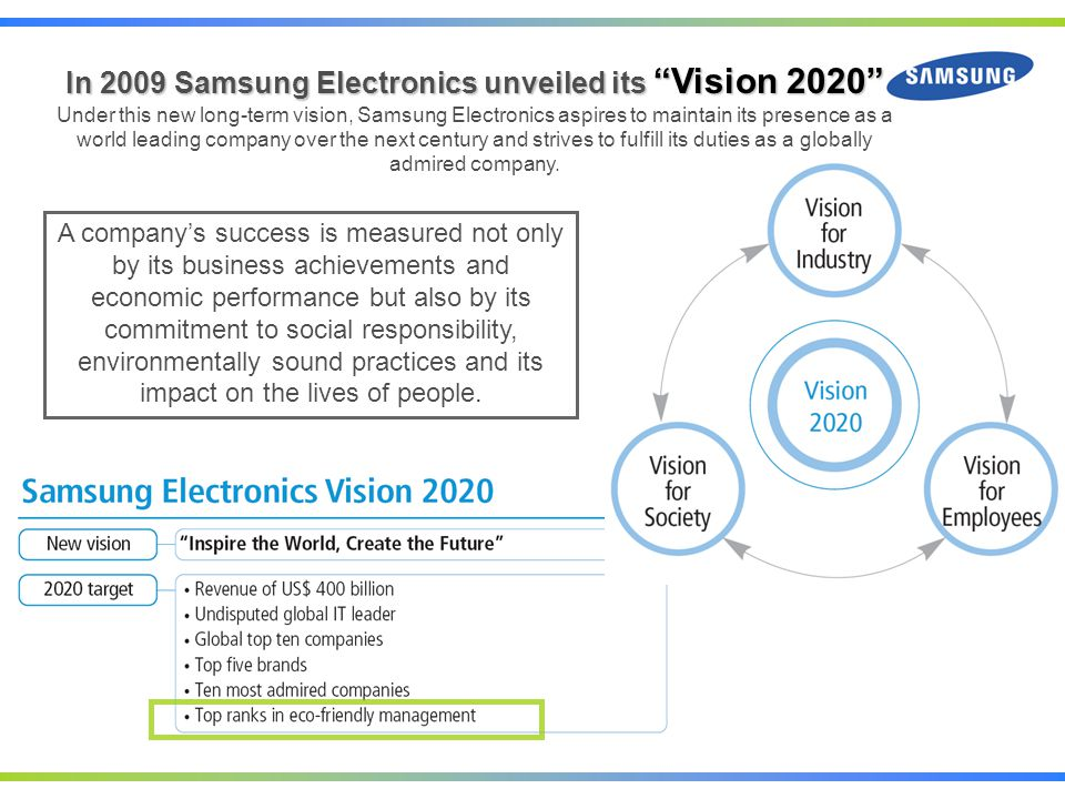 In 2009 Samsung Electronics unveiled its Vision 2020
