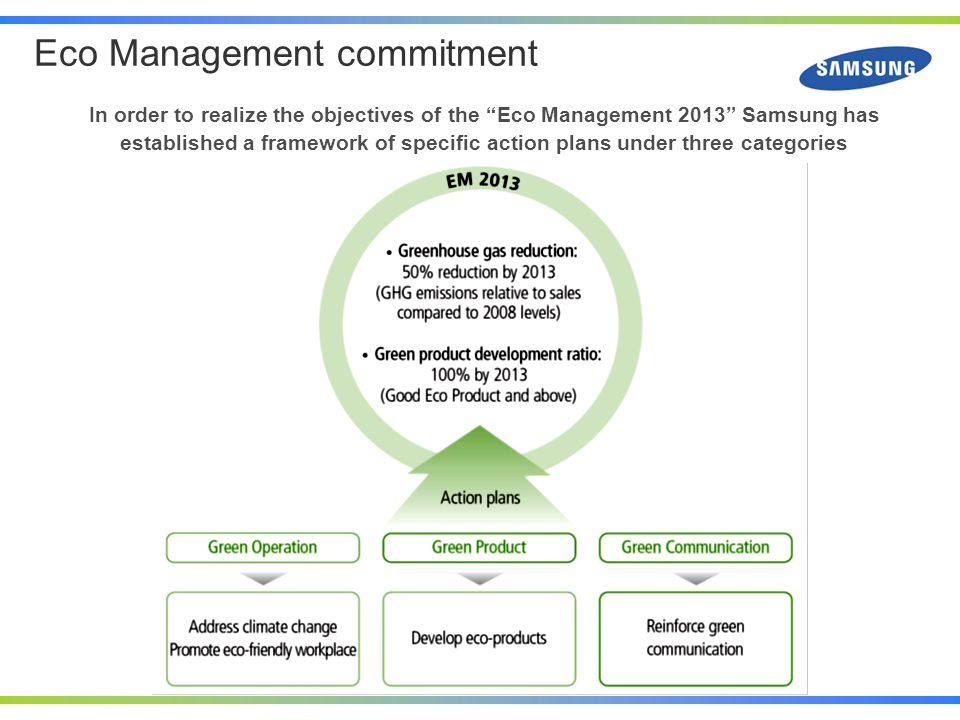 Eco Management commitment