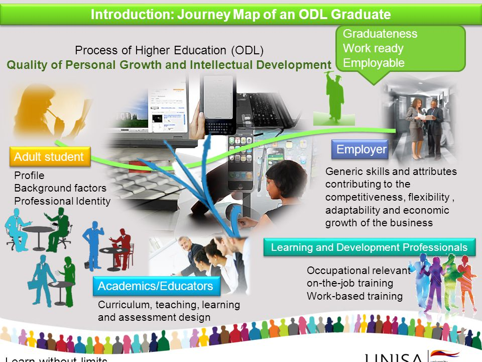 Introduction: Journey Map of an ODL Graduate