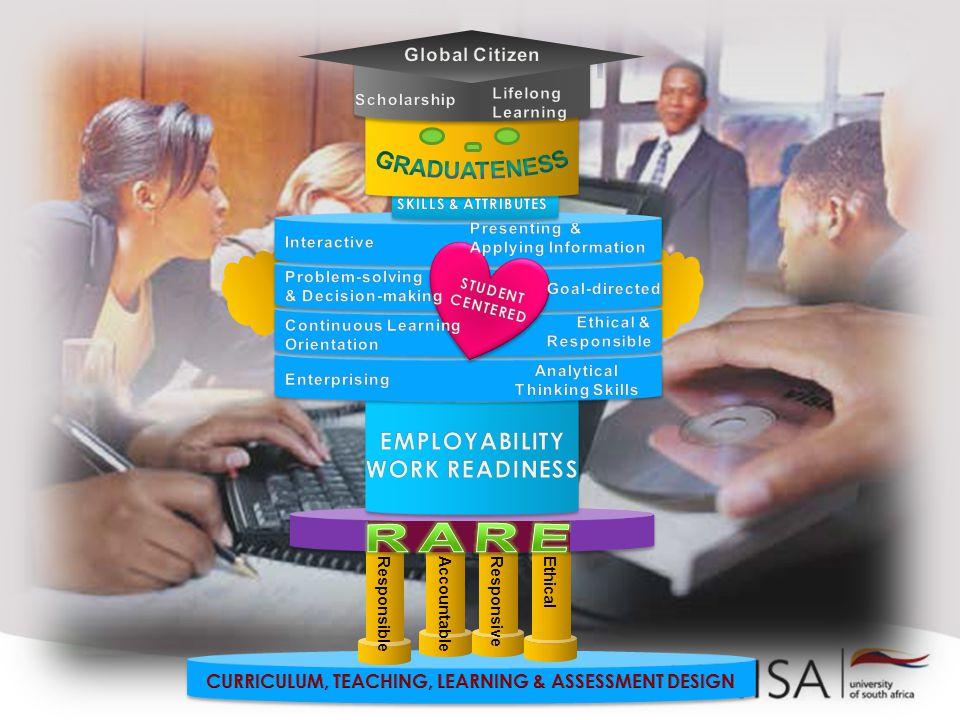 Introduction RARE GRADUATENESS EMPLOYABILITY WORK READINESS