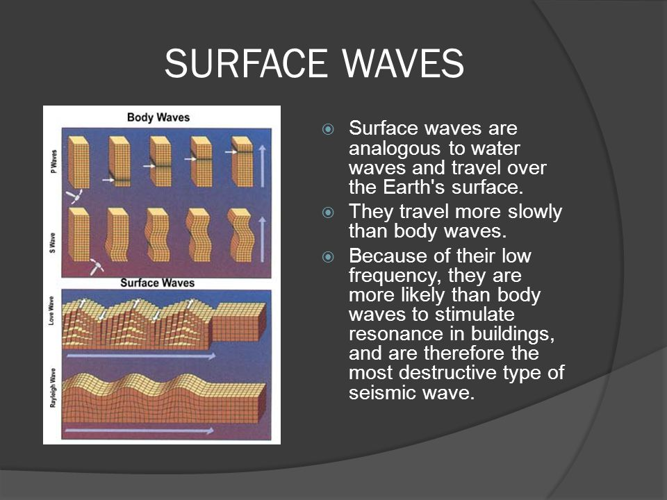 SURFACE WAVES Surface waves are analogous to water waves and travel over the Earth s surface. They travel more slowly than body waves.