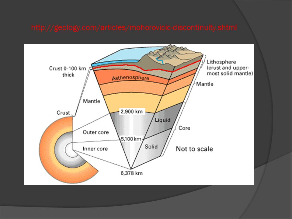http://geology.com/articles/mohorovicic-discontinuity.shtml