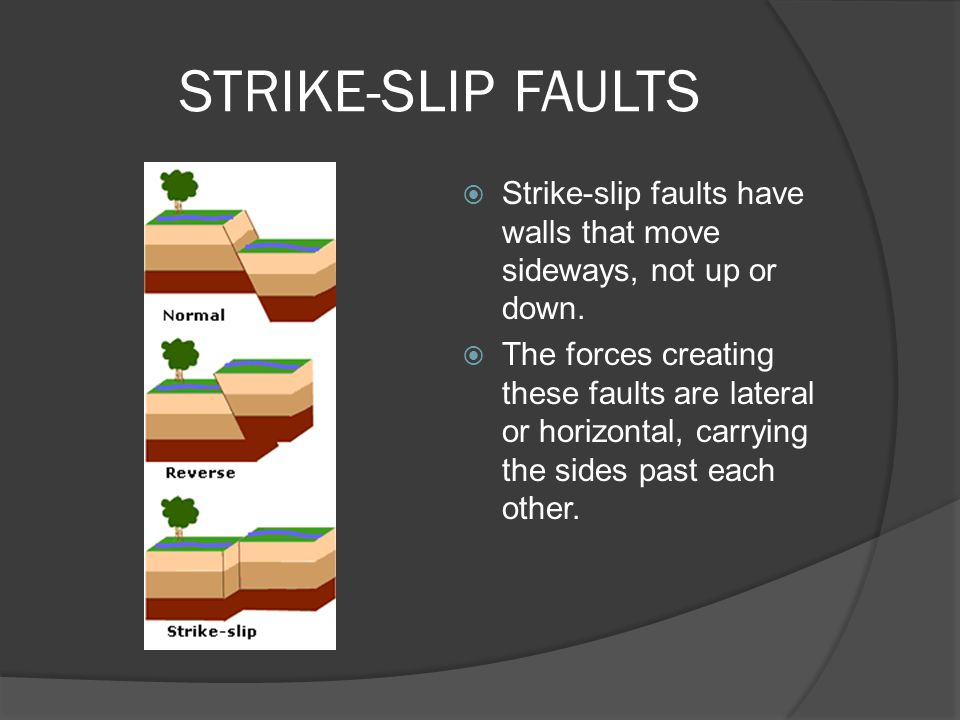 STRIKE-SLIP FAULTS Strike-slip faults have walls that move sideways, not up or down.