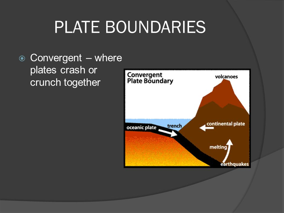 PLATE BOUNDARIES Convergent – where plates crash or crunch together
