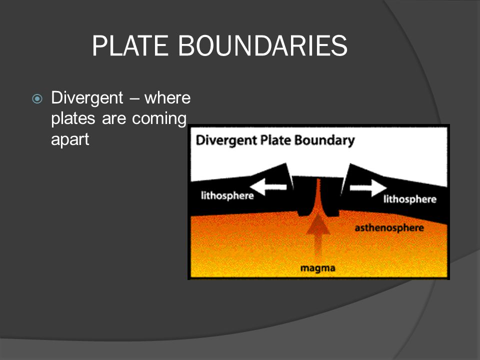 PLATE BOUNDARIES Divergent – where plates are coming apart