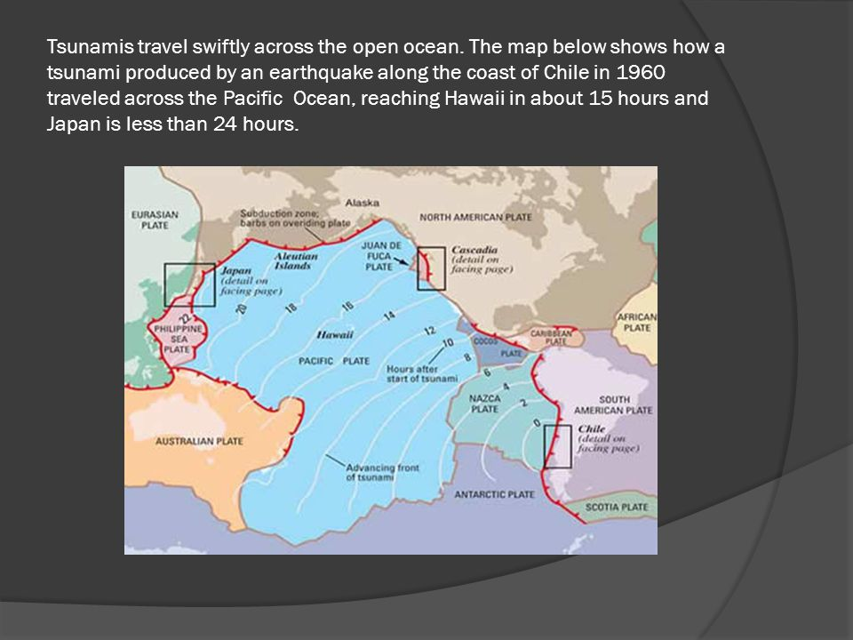 Tsunamis travel swiftly across the open ocean