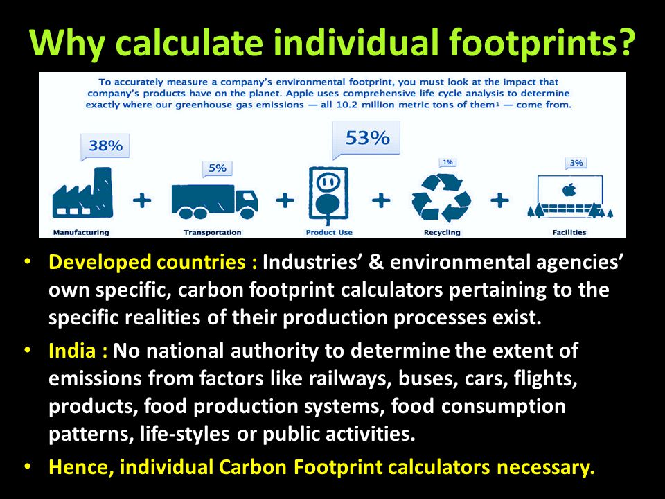 Why calculate individual footprints