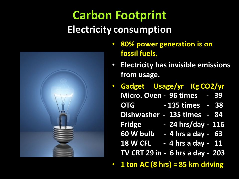 Carbon Footprint Electricity consumption
