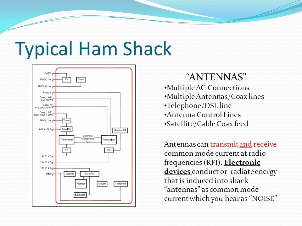 Typical Ham Shack ANTENNAS Multiple AC Connections