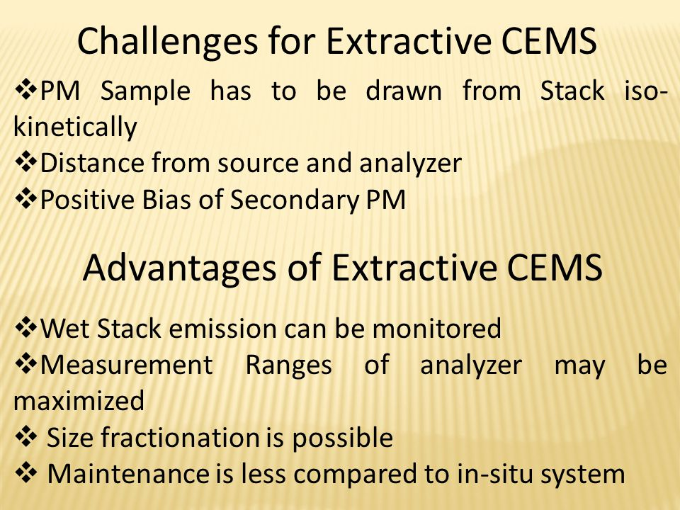 Challenges for Extractive CEMS