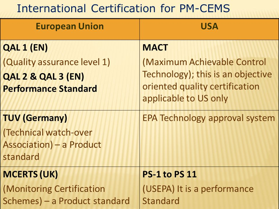 International Certification for PM-CEMS