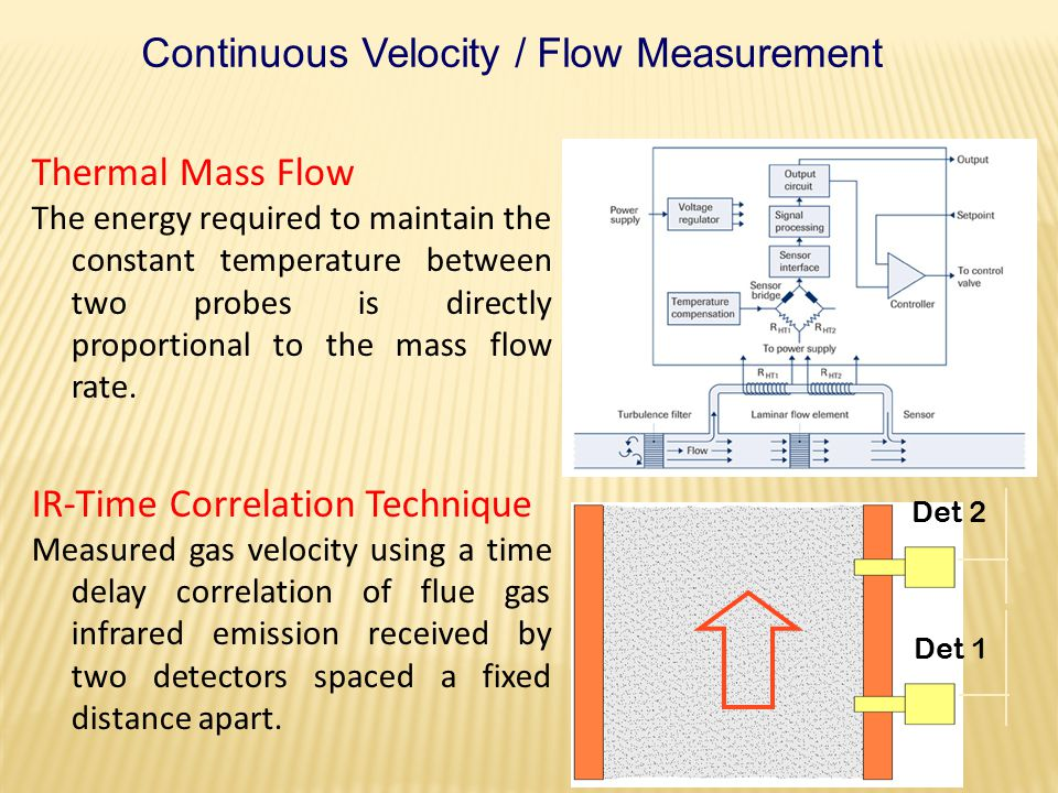 Continuous Velocity / Flow Measurement