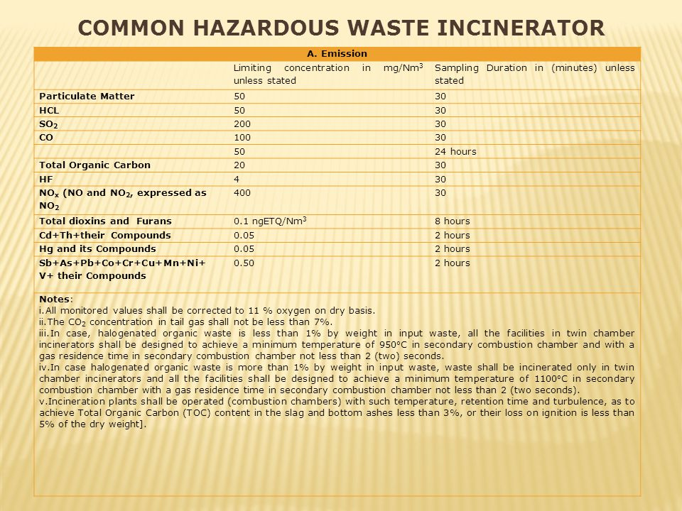 COMMON HAZARDOUS WASTE INCINERATOR