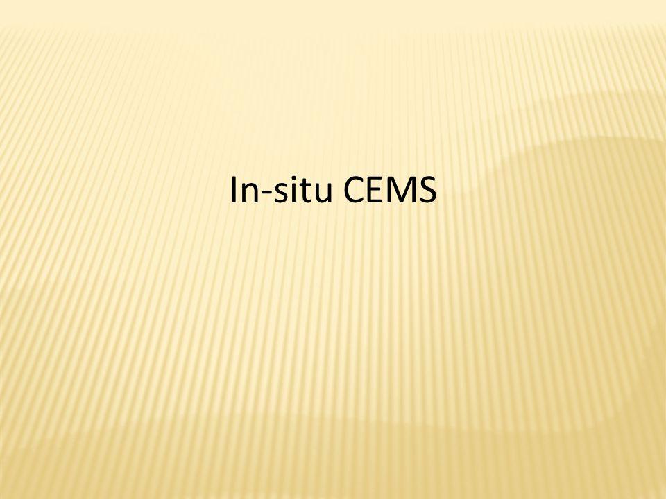 In-situ CEMS