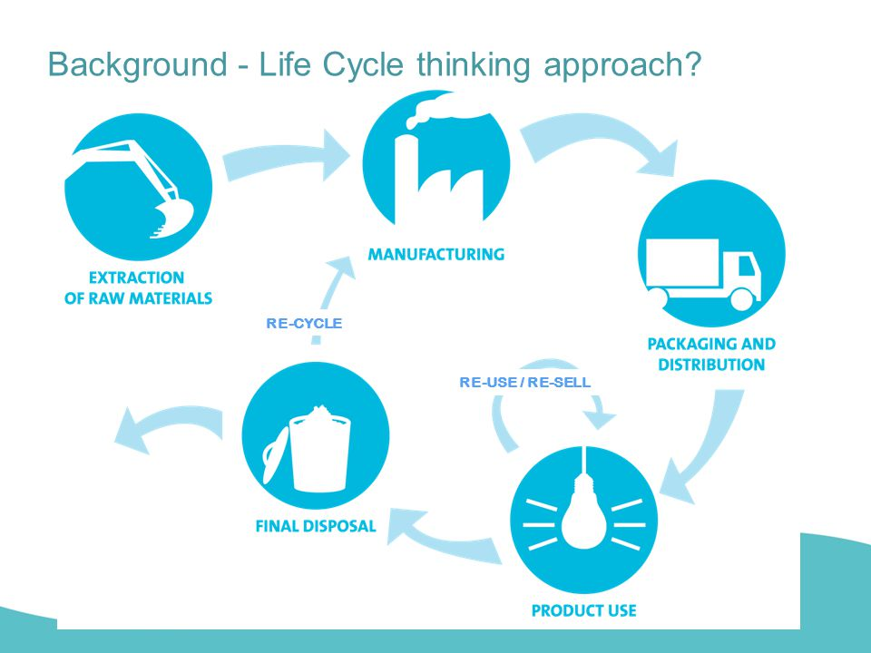 Background - Life Cycle thinking approach