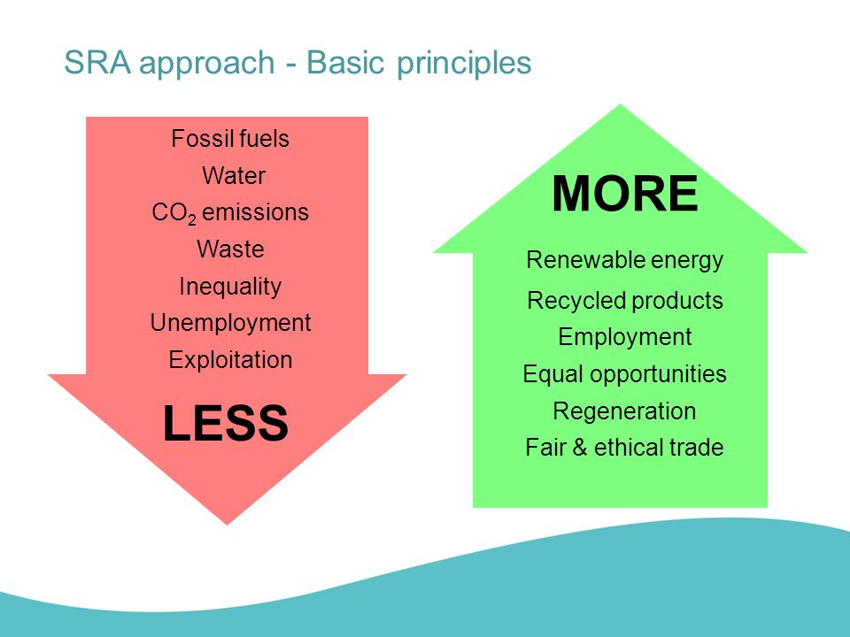 MORE LESS SRA approach - Basic principles Fossil fuels Water