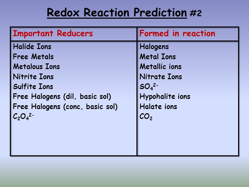 Redox Reaction Prediction #2