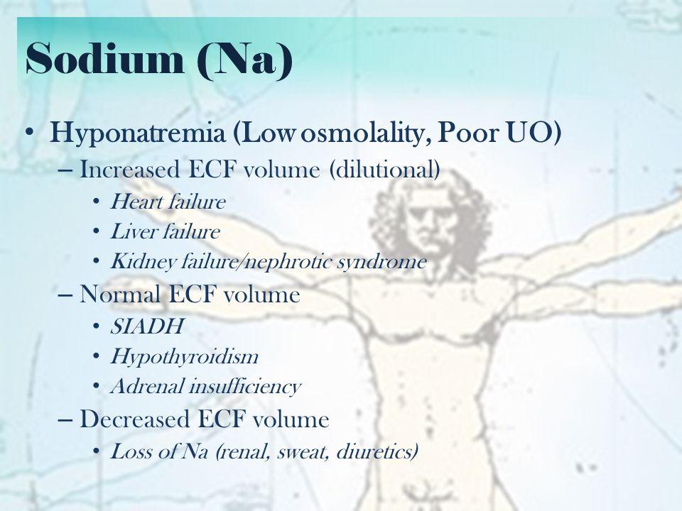 Sodium (Na) Hyponatremia (Low osmolality, Poor UO)