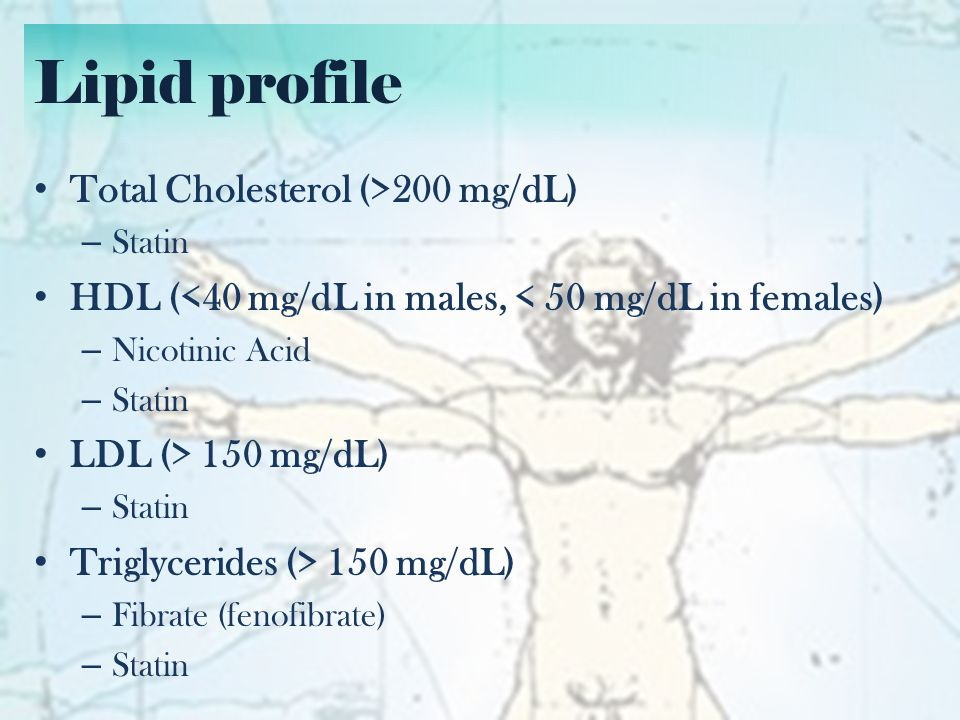 Lipid profile Total Cholesterol (>200 mg/dL)