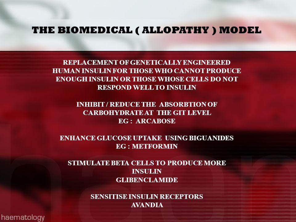 THE BIOMEDICAL ( ALLOPATHY ) MODEL