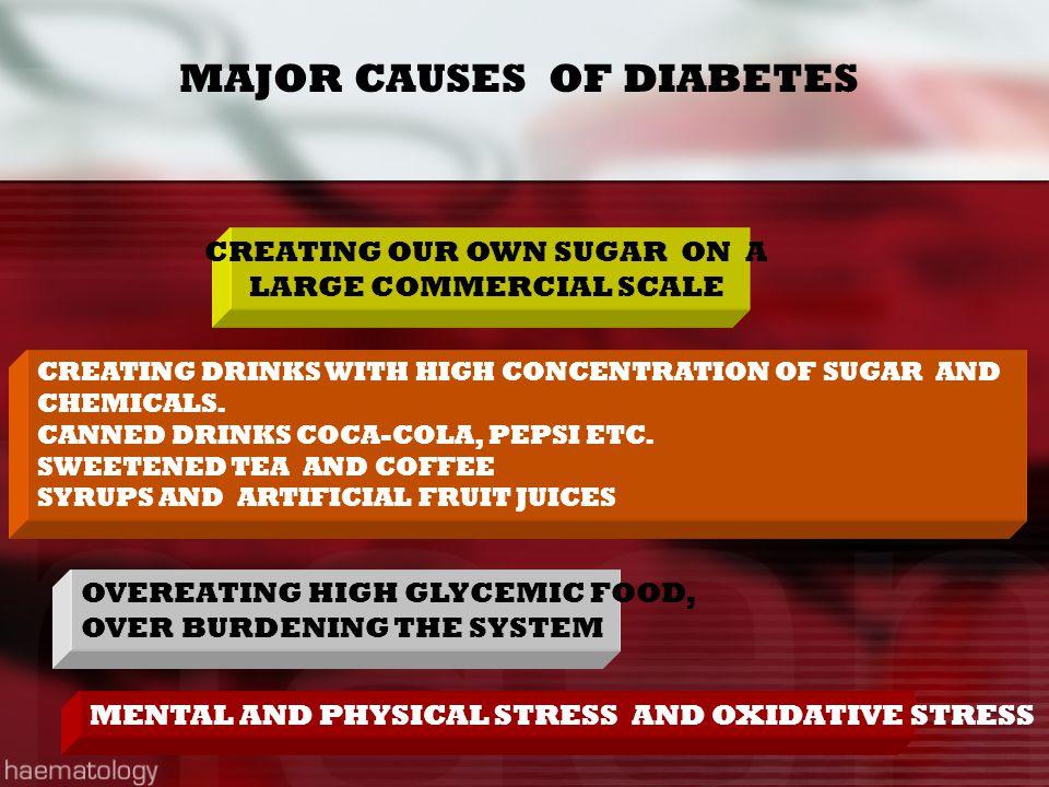 MAJOR CAUSES OF DIABETES
