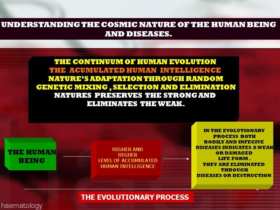 UNDERSTANDING THE COSMIC NATURE OF THE HUMAN BEING AND DISEASES.