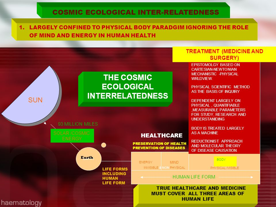 COSMIC ECOLOGICAL INTER-RELATEDNESS TREATMENT (MEDICINE AND SURGERY)