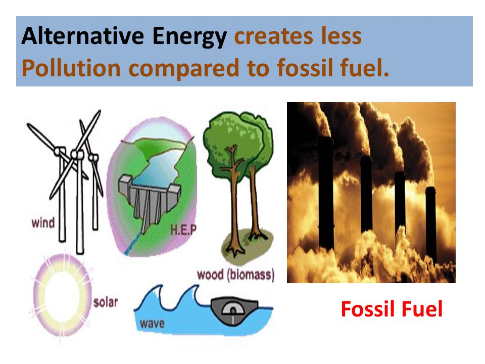 Alternative Energy creates less Pollution compared to fossil fuel.