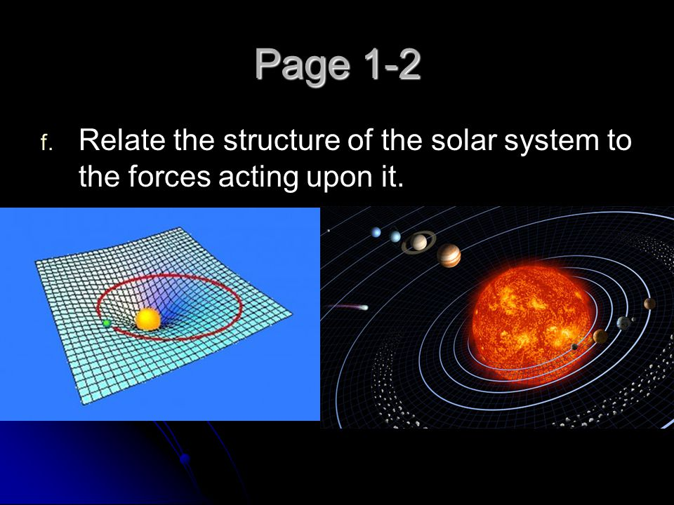 Page 1-2 Relate the structure of the solar system to the forces acting upon it.