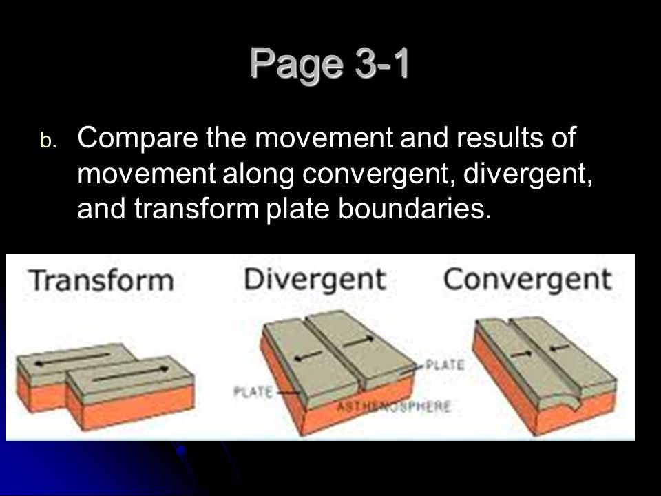 Page 3-1 Compare the movement and results of movement along convergent, divergent, and transform plate boundaries.