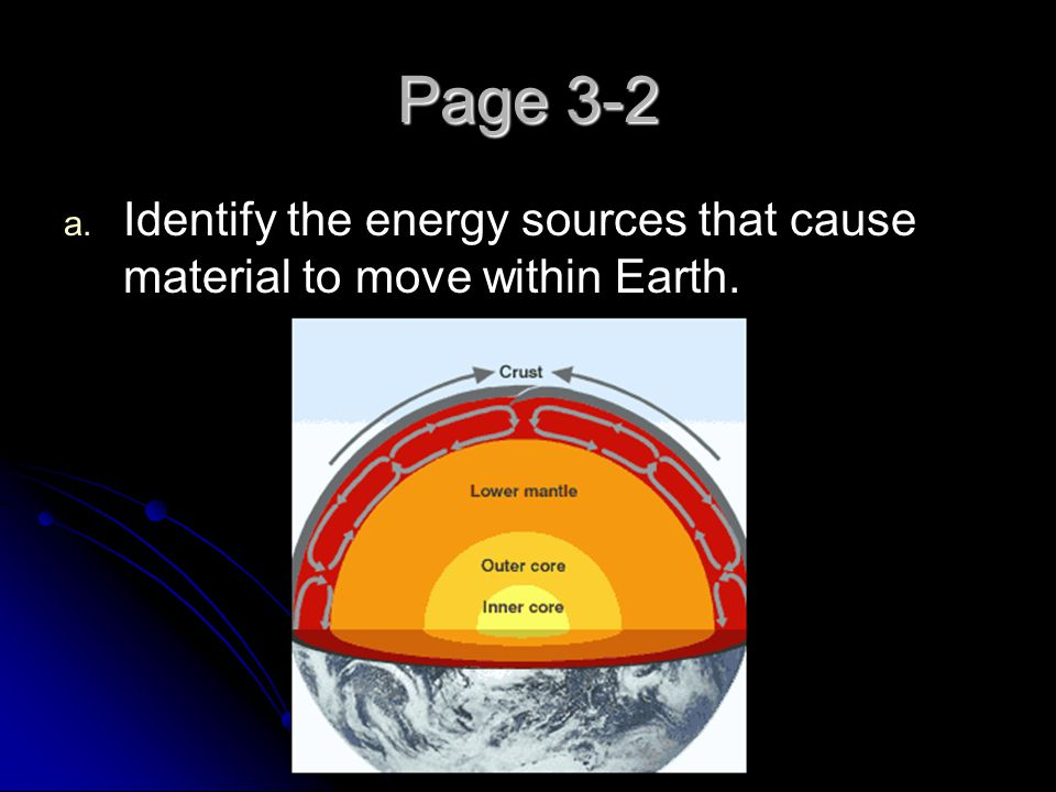 Page 3-2 Identify the energy sources that cause material to move within Earth.
