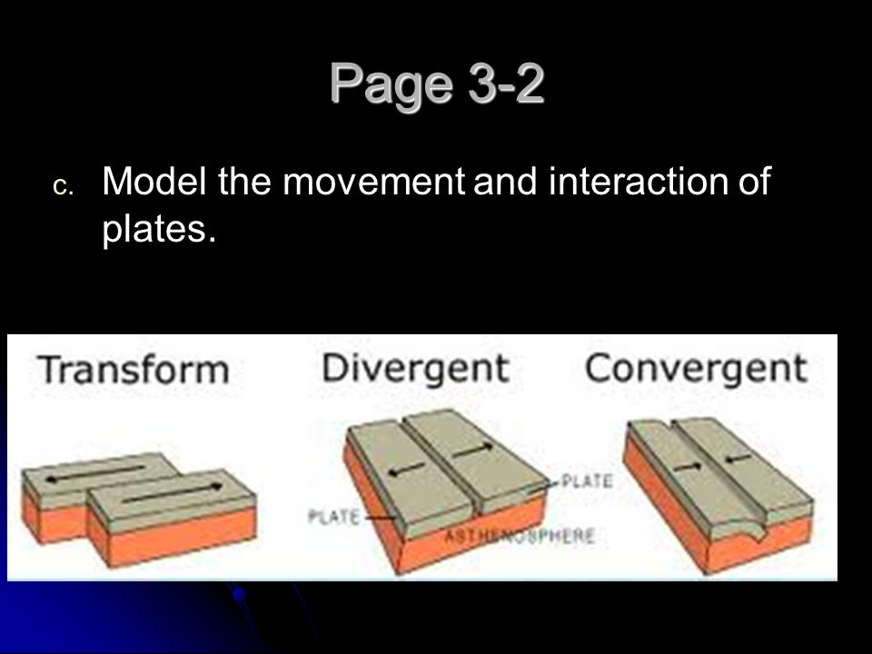 Page 3-2 Model the movement and interaction of plates.