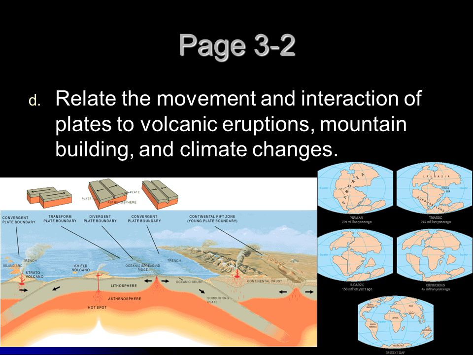 Page 3-2 Relate the movement and interaction of plates to volcanic eruptions, mountain building, and climate changes.